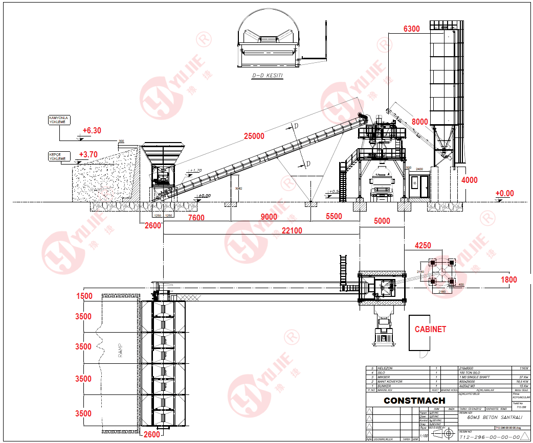 hzs120 concrete plant layout