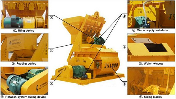 Features-of-concrete-mixer-machines